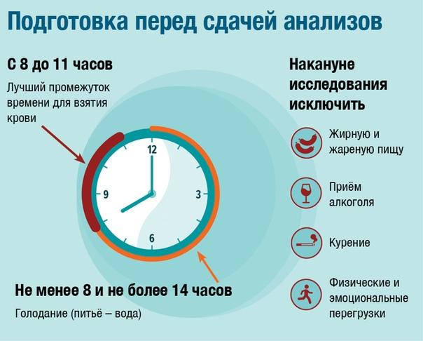 Час один сдать за анализы часов raketa стоимость