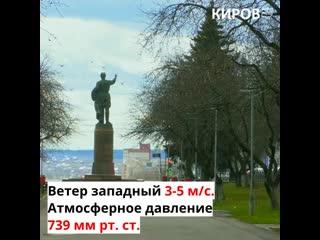 Прогноз погоды на 28, 29 и 30 апреля