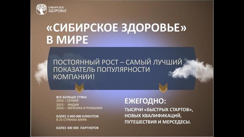 Маркетинг план Siberian Wellness Сибирское Здоровье рублями