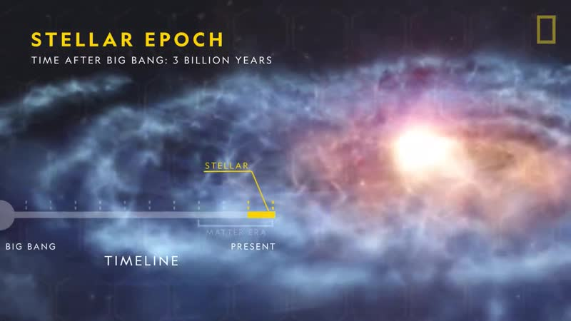 Origins of the Universe 101 National Geographic