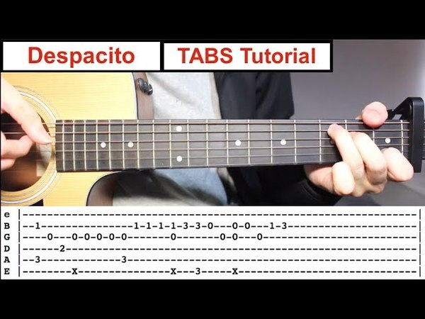 Despacito Fingerstyle TABS Guitar Lesson Tutorial How to play Fingerstyle