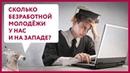 Есть ли в России перспективы у молодых? | Уши Машут Ослом 12 (О. Матвейчев)