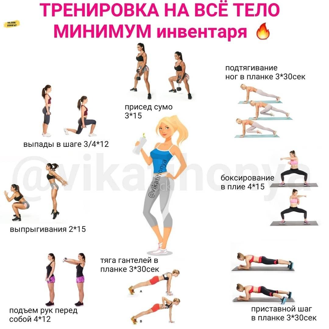 Тренировки для девушек в целях похудения