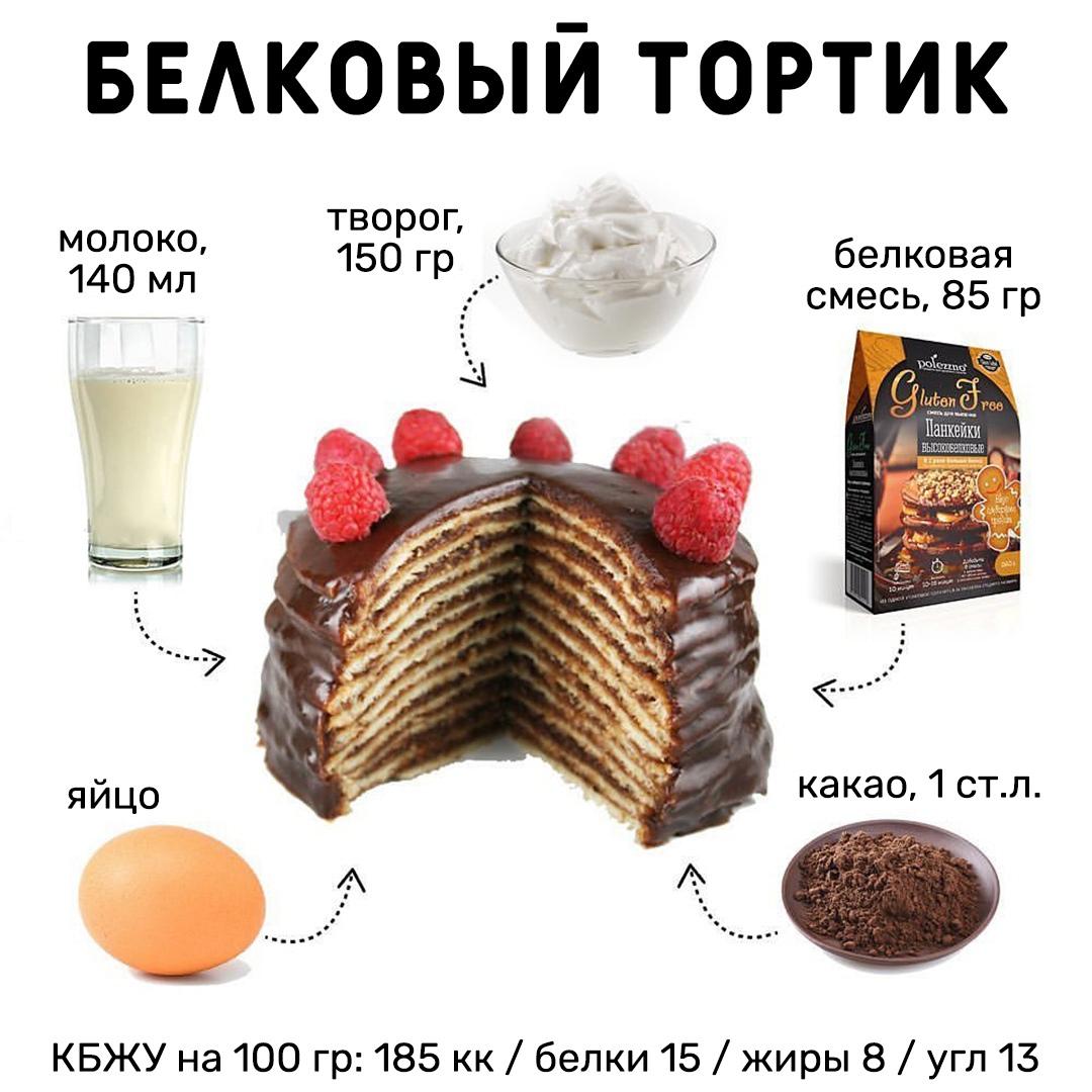 Белковый тортик: КБЖУ на 100 гр: 185/15/8/13