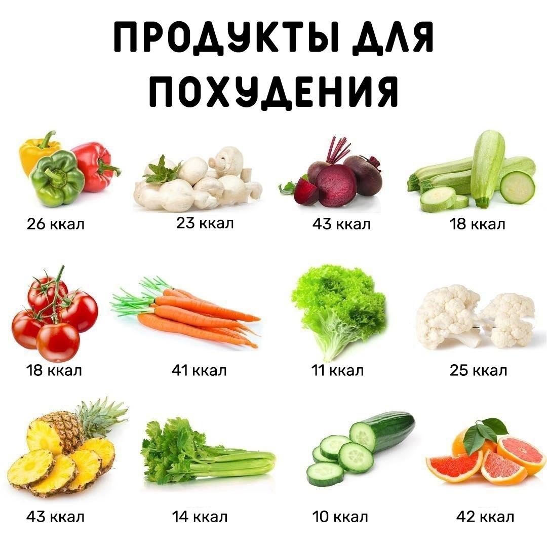 При похудении нужно питаться правильно, соблюдать режим, водный баланс и выбирать правильные продукты!