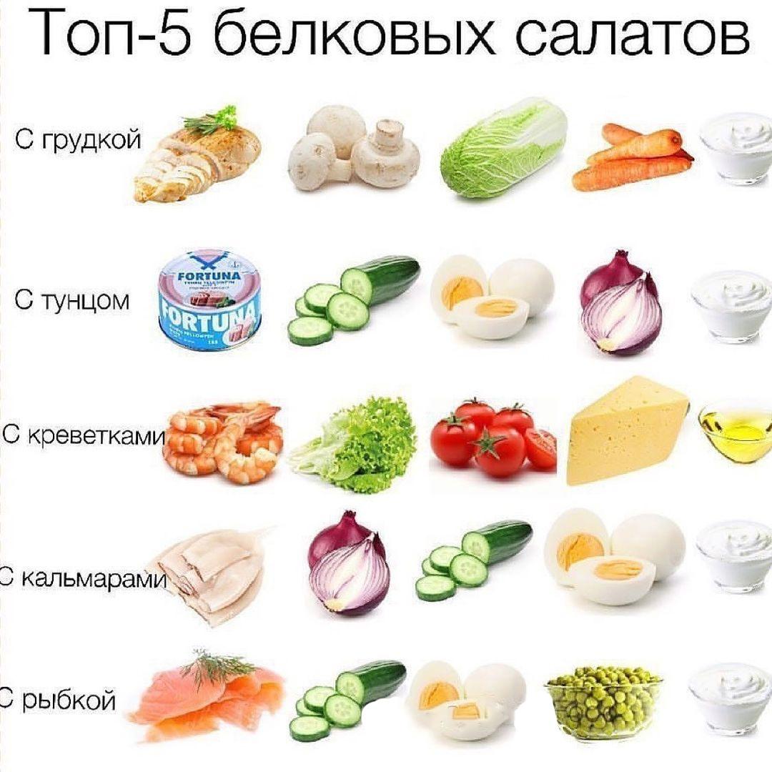 Топ-5 лёгких белковых салата