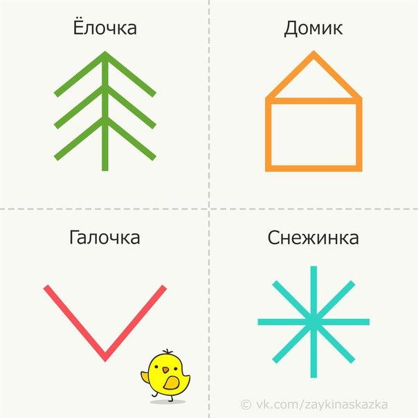 СЕНСОРНАЯ ИГРА «РИСУЕМ ФИГУРЫ НА СПИНЕ» Распечатайте или нарисуйте кapточки с простыми геометрическими фигурками (символами). Познакомьте ребёнка с карточками, прочитайте ему их названия. Для