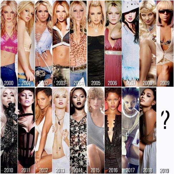 Самые популярные звезды в интернете по годам.