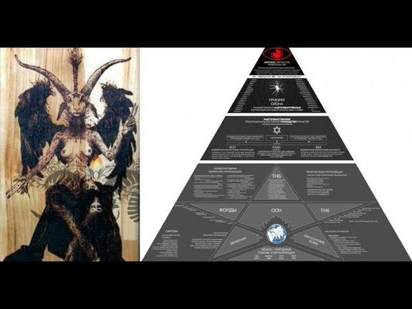 Паутина мирового правительства Схема мирового правительства
