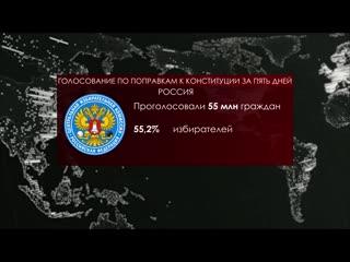 За шесть дней больше миллиона крымчан проголосовали по поправкам к Конституции
