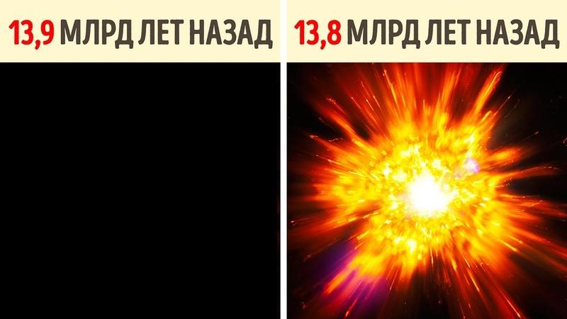 Что если Вселенная зародилась не из за Большого взрыва