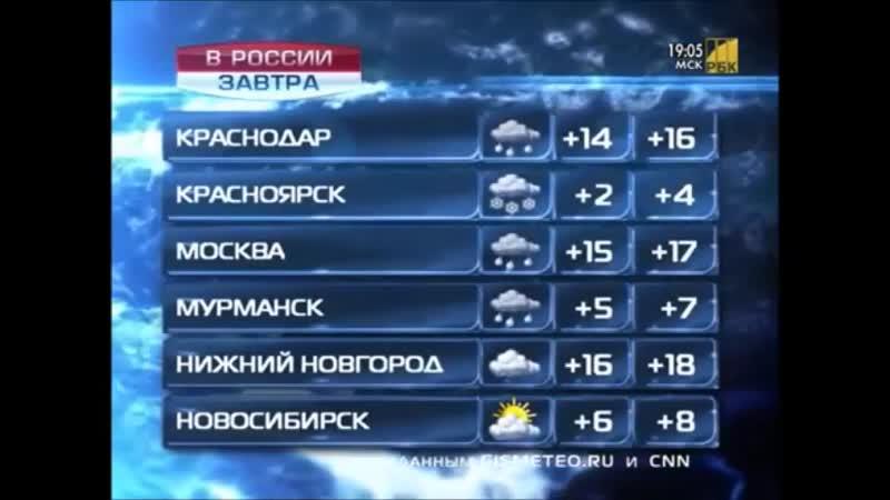 Оформление прогноз погод на РБК (2003-2018)